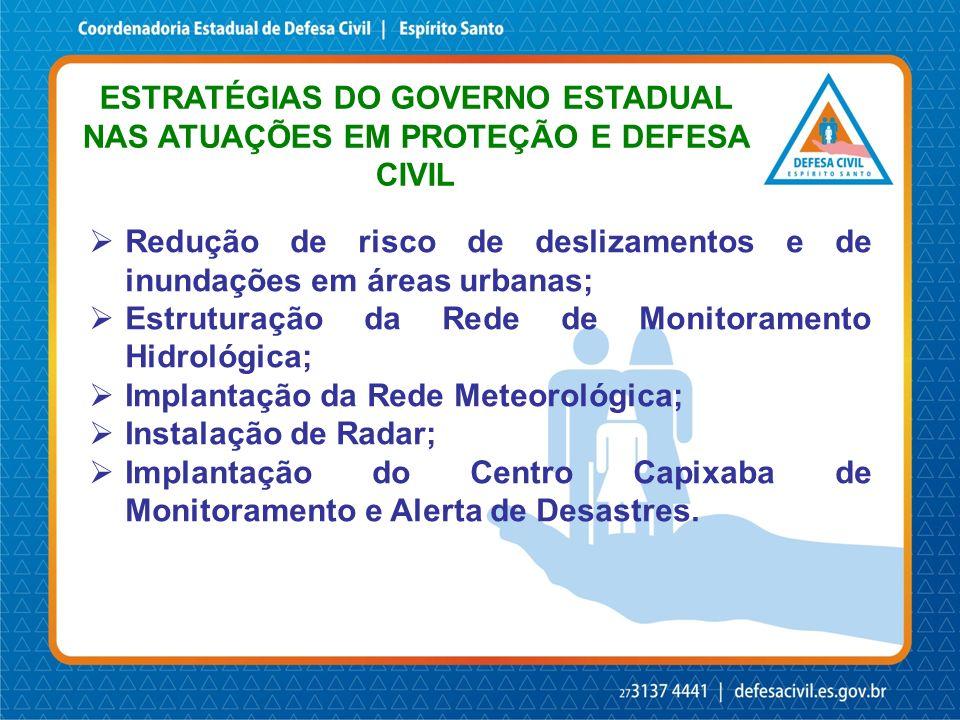 Edmilton Ribeiro Aguiar Junior – Cel BM edmilton.aguiar@bombeiros.es.gov.br Tel.: (27) 3137-4432 Obrigado!