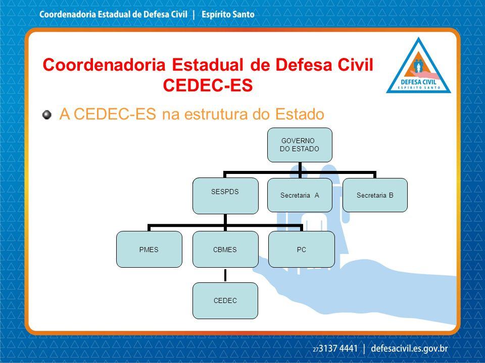 Coordenadoria Estadual de Defesa Civil CEDEC-ES A estrutura da CEDEC COORDENADORIAS REGIONAIS Seção de Ensino e InstruçãoSeção de TransporteSeção de Apoio Administrativo