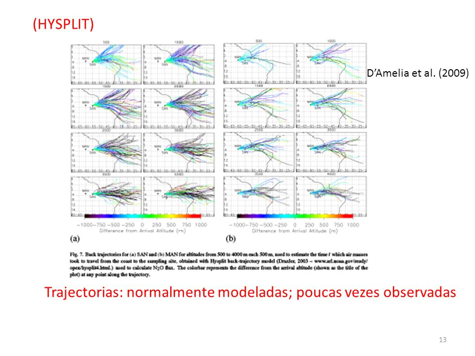 14 E - P < 0E – P > 0 The authors doubt the importance of precipitation recycling for the Orinoco Basin.