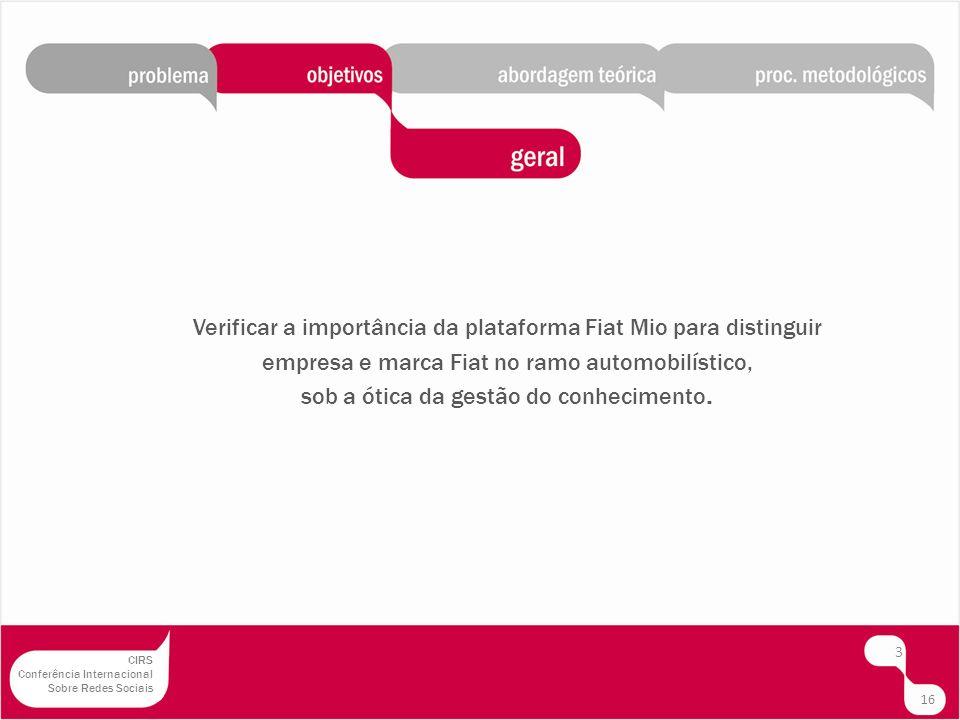 Caracterizar o processo de gestão de conhecimento na plataforma.