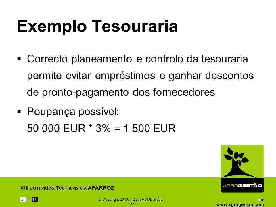 www.agrogestao.com VIII Jornadas Técnicas da APARROZ 514© Copyright 2010, FZ AGROGESTÃO, Lda Exemplo Parcela Improdutiva Parcela de produtividade baixa (cantos do pivot) não é distinguida na análise de resultados Prejuízo possível: 7ha * 300 EUR = 1400 EUR