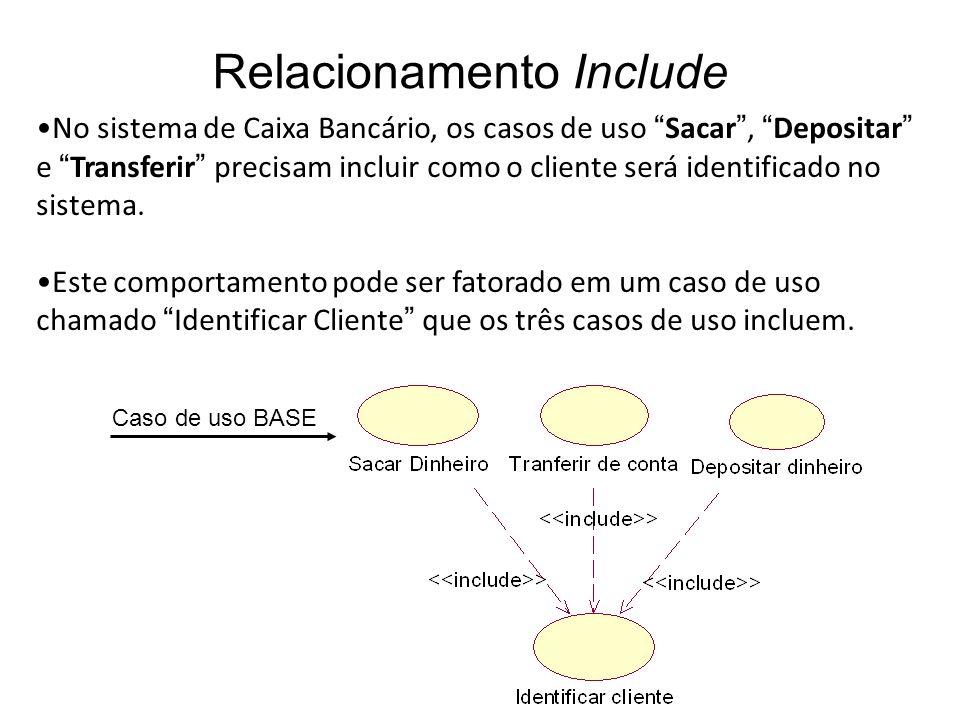Execução de um Include Executado completamente quando o ponto de inclusão é alcançado Instância do Caso de Uso Include Caso de Uso Base