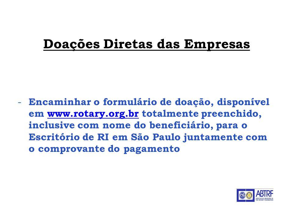 Doações Diretas das Empresas - A.