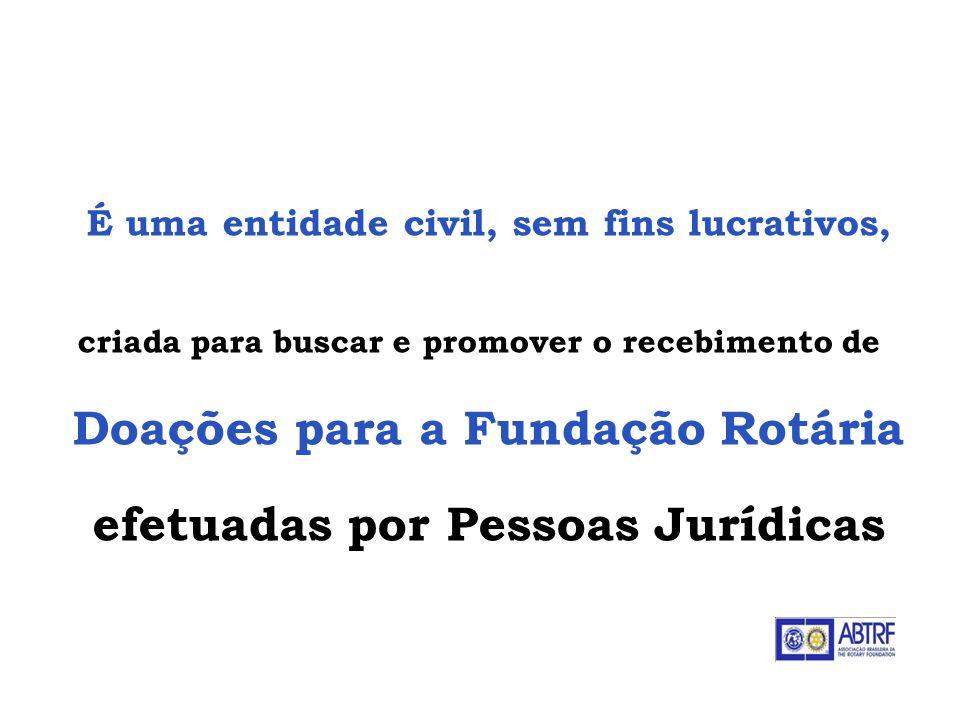 Criada em 09 de Março de 2004 (CNPJ 06.164.572/0001-92) Qualificada como Organização da Sociedade Civil de Interesse Público – OSCIP (Lei nº 9.970/99) em 01 de Junho de 2004 (Diário Oficial de 08 de Junho de 2004) Registrada no Ministério da Justiça (MJ 08026.007565/2004-73) Doações dão direito a benefícios fiscais (Lei 9249 e MP 2113-30) ABTRF - Associação Brasileira da The Rotary Foundation