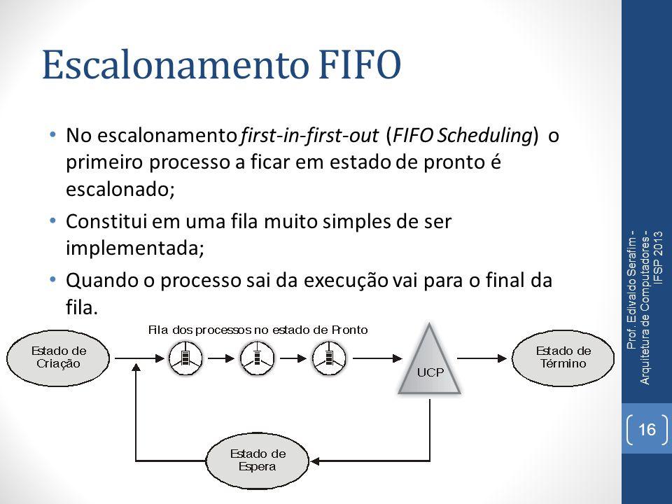 Escalonamento FIFO Apresenta duas deficiências: Não tem previsão de inicio de processamento do processo, pois depende dos tempos de execução dos outros processo na fila; O algoritmo não se preocupa em melhorar o tempo médio de espera na fila; Isso é perceptível no tempo de turnaround de processos que demandam menor tempo de execução; Processos CPU-bound levam vantagem sobre processos I/O-bound.