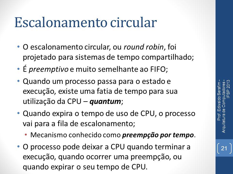 Escalonamento circular A principal vantagem é impedir que um processo monopolize a CPU; Um problema é a desigualdade no processamento entre processos CPU-bound e I/O-bound; Processos CPU-bound tendem a utilizar toda a fatia de tempo; Processos I/O-bound podem não utilizar toda a fatia de tempo devido ao I/O; Isso ocasiona balanceamento desigual do uso do processador.
