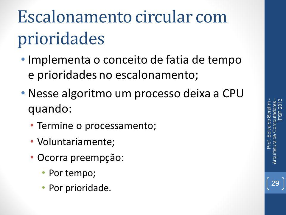 Escalonamento circular com prioridades Permite maior balanceamento no uso da CPU, diferenciando o grau de importância dos processos; Utilizado em sistemas de tempo compartilhado.