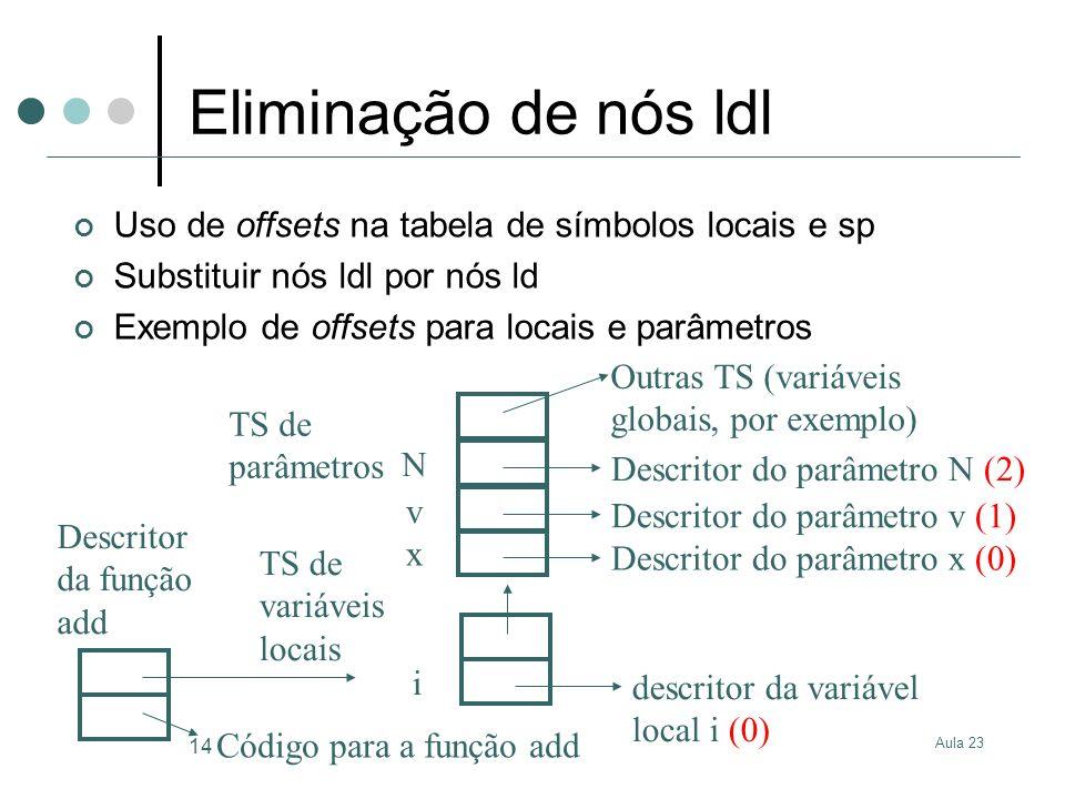Aula 23 15 Exemplo: v[i]+x lda + ldp Descritor de parâmetro para v (1) Descritor de parâmetro para x (0) ldp ldp 1* 4 + ld 0 + ldp 0 Descritor de local para i (0) ldl sp ld 0