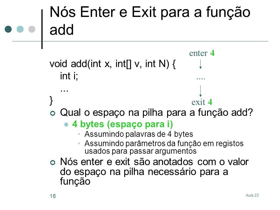 Aula 23 17 ldp 1 * 4 + ld 0 + ldp 0 sp ld 0 ldp 1* 4 + sp ld 0 st 0 sp ld 0 < Exemplo cbr st 0 sp ld 0 + 1 sp st 0 sp 0 enter 4 exit 4 ldp 2