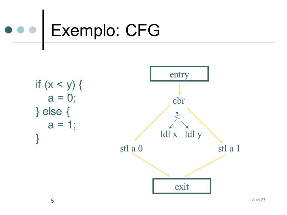 Aula 23 6 Modelo de Memória da Máquina Alvo Uma memória planar Composta por palavras Endereçável ao byte Nós modelam instruções Load e Store ld addr,offset – resultado é o conteúdo de memória no local: addr+offset st addr, offset, valor – escreve valor no local: addr+offset Substituir nós: lda e ldl por nós ld Substituir nós: sta e stl por nós st Stack Código Heap Arrays locais (alguns parâmetros)