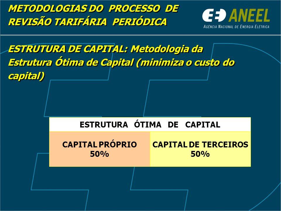 METODOLOGIAS DO PROCESSO DE REVISÃO TARIFÁRIA PERIÓDICA CUSTO DO CAPITAL: Metodologia do Modelo de Precificação de Ativos de Capital – CAPM Custo do Capital Próprio: 14,72% Custo do Capital de Terceiros: 13,05% METODOLOGIAS DO PROCESSO DE REVISÃO TARIFÁRIA PERIÓDICA CUSTO DO CAPITAL: Metodologia do Modelo de Precificação de Ativos de Capital – CAPM Custo do Capital Próprio: 14,72% Custo do Capital de Terceiros: 13,05% Custo Médio Ponderado do Capital (WACC) de 11,26 % Custo Médio Ponderado do Capital (WACC) de 11,26 %