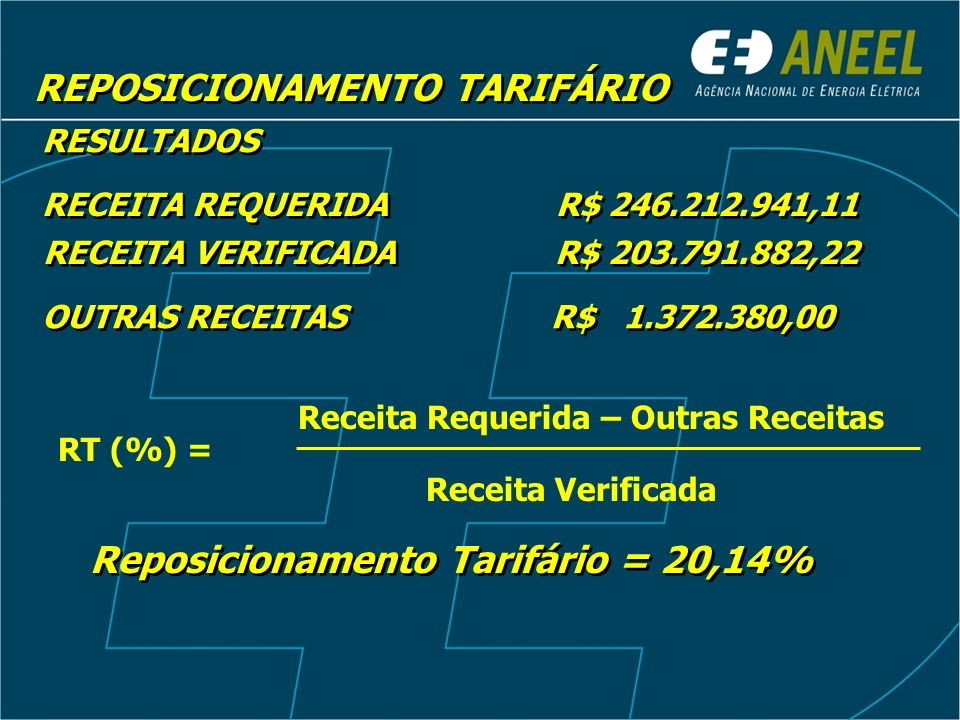 REPOSICIONAMENTO TARIFÁRIO RESULTADOS Reposicionamento Tarifário (RT) = 20,14% Índice de Reajuste Tarifário Anual (IRT) = 10,81% RT > IRT, então aplica-se o IRT = 10,81% A diferença entre o RT e o IRT é convertida em acréscimos a Parcela B a serem adicionados em cada um dos anos do próximo período tarifário.
