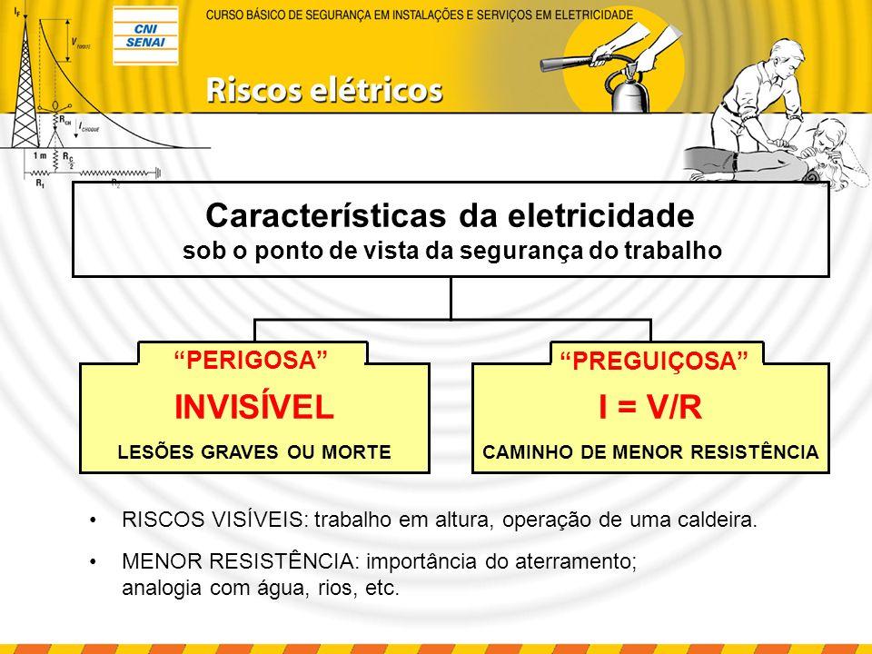 Riscos elétricos RISCO DE CONTATO RISCO DE INCÊNDIO E EXPLOSÃO