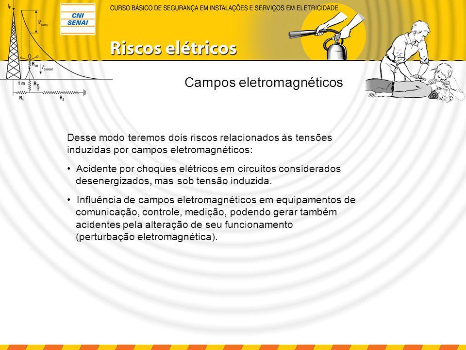Campos eletromagnéticos Procedimentos de segurança; Utilização de detector de tensão; Sistemas fixos de aterramento; Sistemas temporários de aterramento; Equipamentos eletroeletrônicos imunes à perturbação eletromagnética.