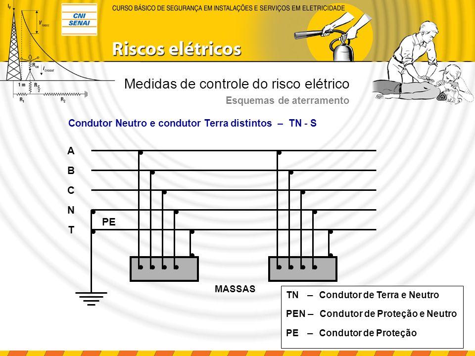 Medidas de controle do risco elétrico Esquemas de aterramento TN – Condutor de Terra e Neutro PEN – Condutor de Proteção e Neutro PE – Condutor de Proteção Condutor Neutro e Terra combinados em um único condutor numa parte do sistema – TN - C - S B C TN PEN A MASSAS N T