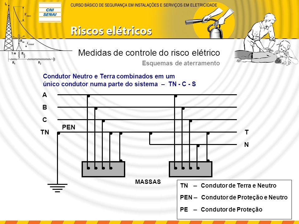 Medidas de controle do risco elétrico Esquemas de aterramento TN – Condutor de Terra e Neutro PEN – Condutor de Proteção e Neutro PE – Condutor de Proteção Condutor Neutro e Terra combinados em um único condutor – TN - C B C TN PEN A MASSAS