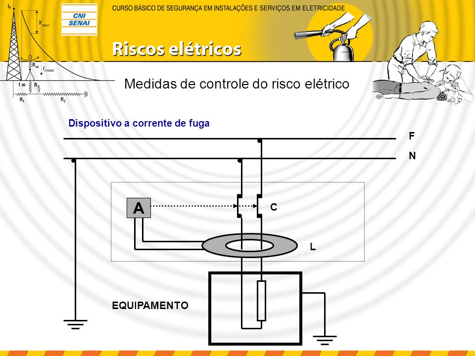 Dispositivo a corrente diferencial-residual – DR Medidas de controle do risco elétrico Também chamados de dispositivos a corrente de fuga.