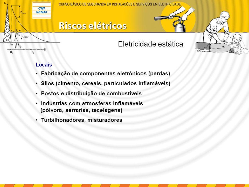 Eletricidade estática +++ + + LÍQUIDO INFLAMÁVEL ATMOSFERA INFLAMÁVEL I +