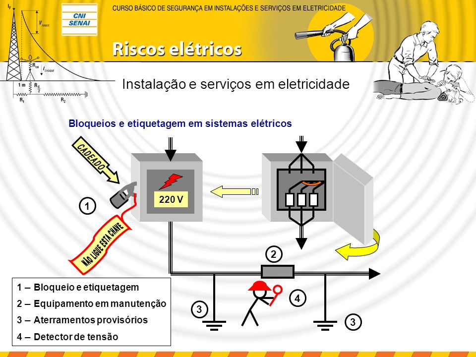 Instalação e serviços em eletricidade Tipos de bloqueios