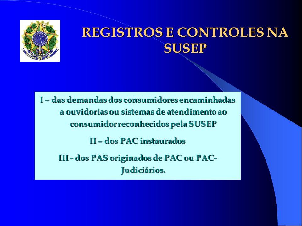 Estatísticas e Relações (Denúncias – PAC – PAS) Os registros permitirão: I – a elaboração de estatísticas, por assunto, referentes ao nível de conversão de denúncias em PAC; II – a elaboração de estatísticas, por assunto, referentes aos PAS instaurados a partir do PAC e do PAC- Judiciário; e III – a relação entre cada denúncia, PAC e PAS.