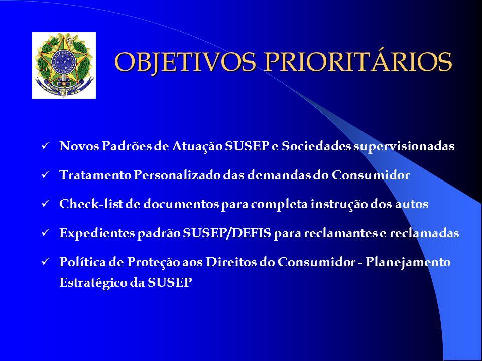 RESOLUÇÃO CNSP Nº 127 de 5 de maio de 2005 Alterou dispositivos da Resolução CNSP nº 108, de 3 de fevereiro de 2004, que regula o PAS – Processo Administrativo Sancionador (Capitulo VIII, Seção III – Do Processo de Denúncia)