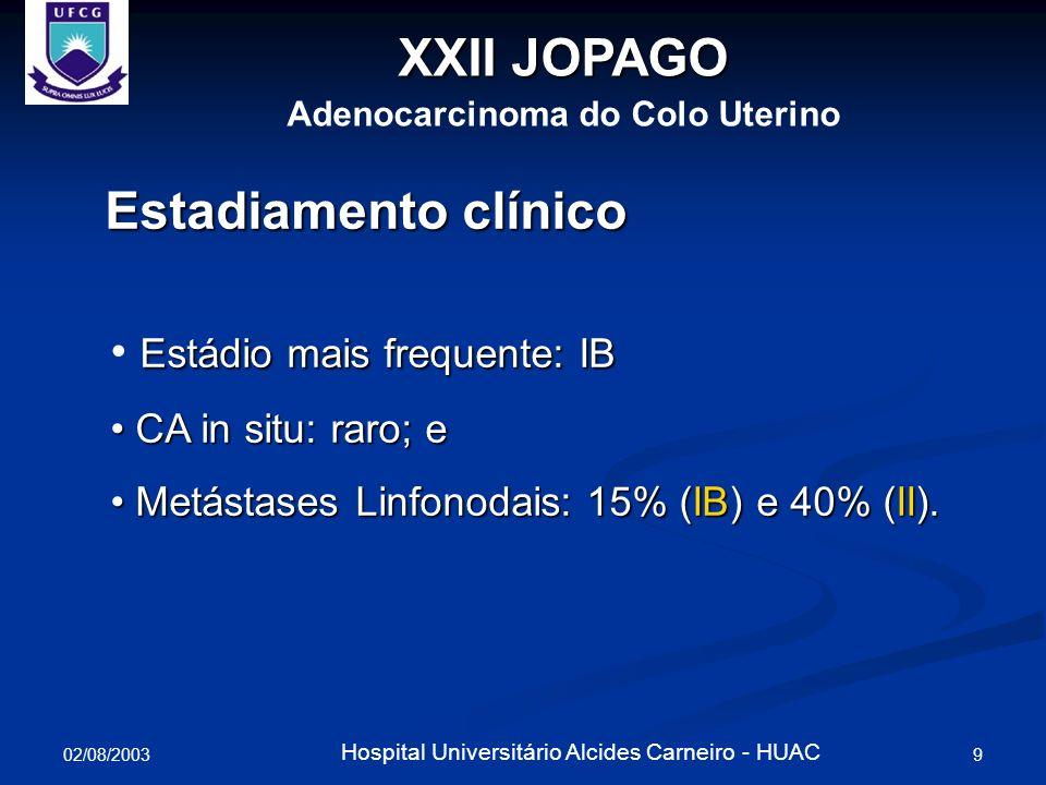 02/08/2003 10 Hospital Universitário Alcides Carneiro - HUAC Tratamento Conização (ca in situ) Histerectomia Total / Radical; Histerectomia Total / Radical; Radioterapia; Radioterapia; Quimioterapia; e Quimioterapia; e Hormonioterapia Hormonioterapia XXII JOPAGO Adenocarcinoma do Colo Uterino
