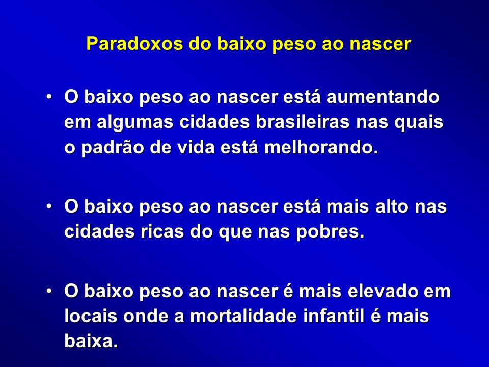 Peso médio de nascimento, taxa de baixo peso ao nascer, taxa de prematuridade e distribuição do peso ao nascer em Ribeirão Preto, São Paulo, Brasil, 1978/79 and 1994 1978/791994P Média do peso ao nascer 32363113 < 0.001 Taxa de baixo peso ao nascer 7,210,6 < 0.001 Taxa de prematuridade 7,613,6 < 0.001