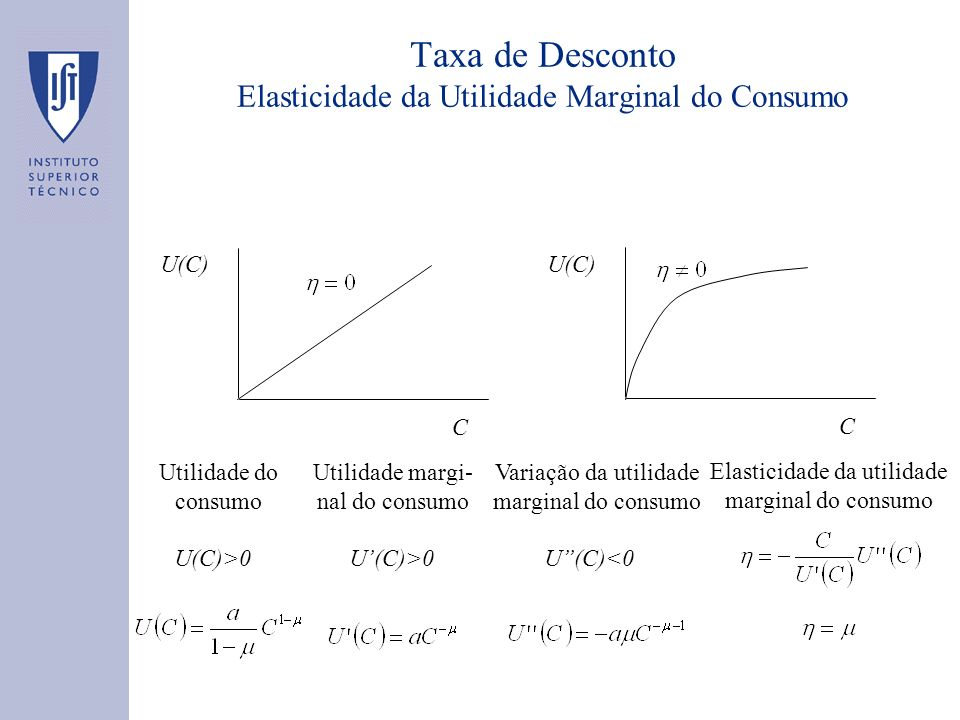 The Relation between Utility and Consumption Discount Rates