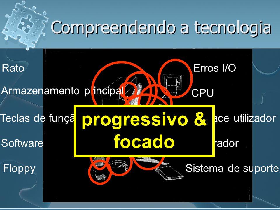 Floppy Interface utilizador CPU Erros I/O Sistema de suporte Software Rato Depurador Teclas de função Armazenamento principal progressivo & focado Compreendendo a tecnologia