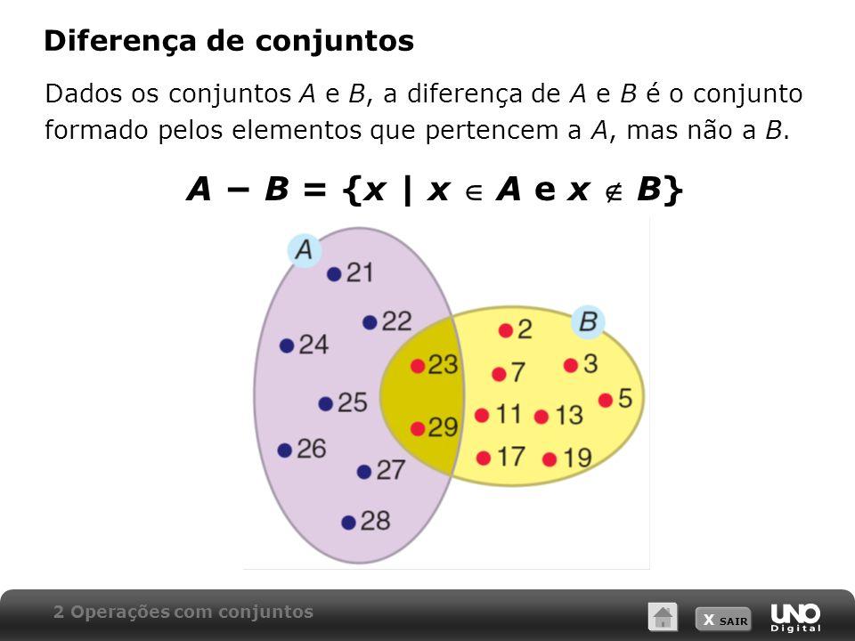 X SAIR Diferença de conjuntos Hachure a diferença dos conjuntos M e N: 2 Operações com conjuntos