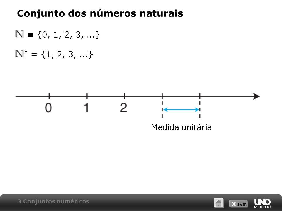 X SAIR Propriedades dos Nº Naturais 1) A soma de dois números naturais é um número natural.