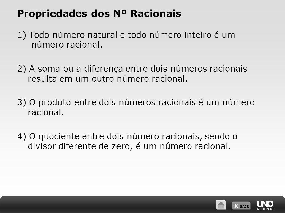 X SAIR Conjunto dos números irracionais Exemplo A medida da diagonal (d) de um quadrado de lado 1 = 1,414213562...