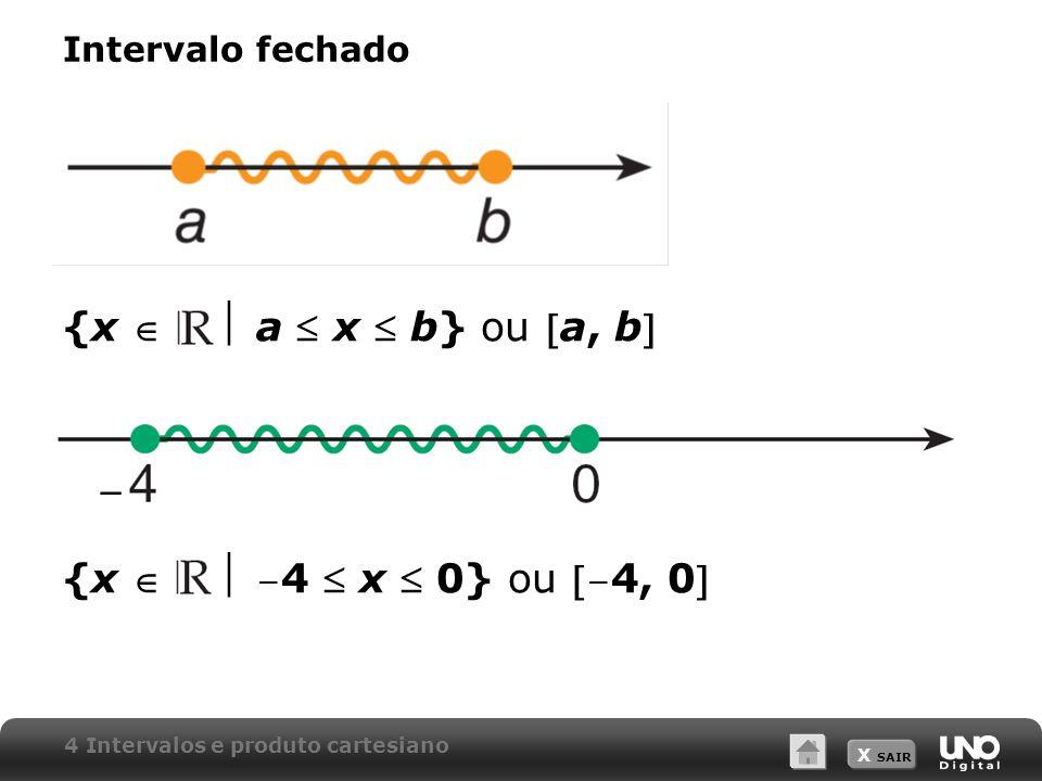X SAIR Intervalo fechado à esquerda Intervalo fechado à direita 4 Intervalos e produto cartesiano