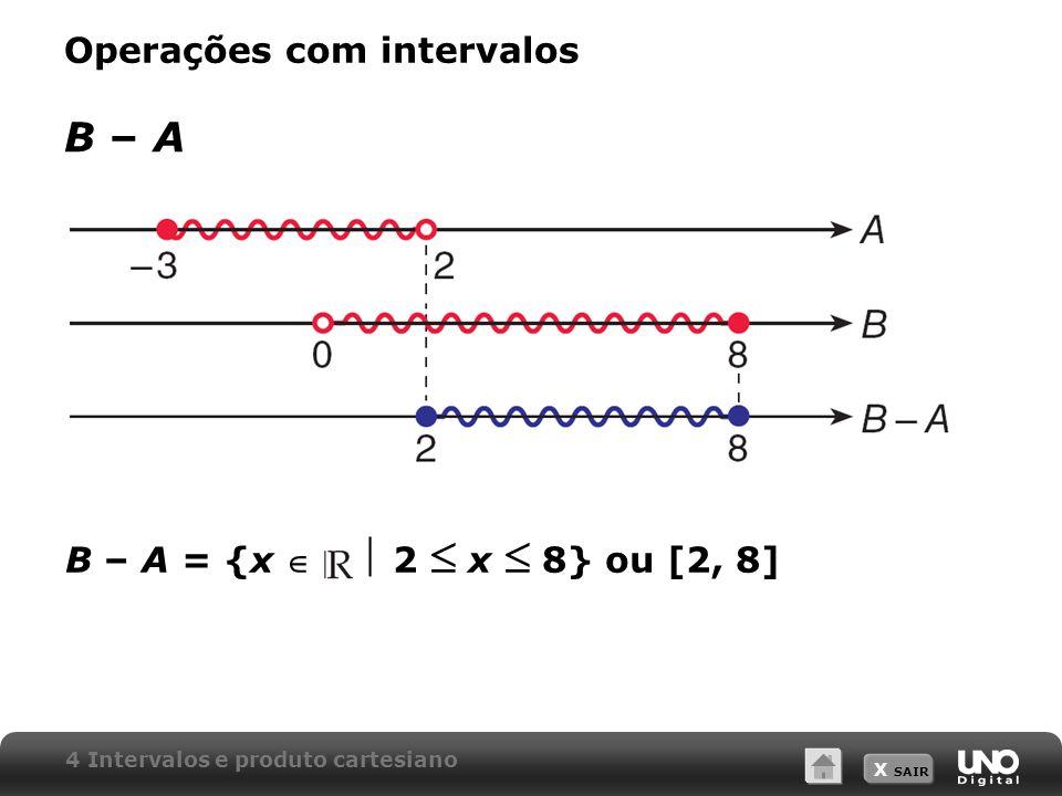 X SAIR Produto cartesiano A = {1, 2, 3} B = {4, 5} A x B = {(1, 4), (1, 5), (2, 4), (2, 5), (3, 4), (3, 5) }.