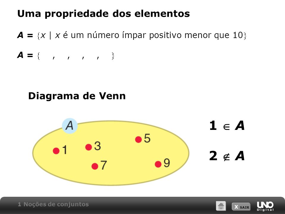 X SAIR Igualdade de conjuntos Conjunto A dos números naturais menores que 5 B = {0, 1, 2, 3, 4} A = B, pois ambos têm os mesmos elementos.