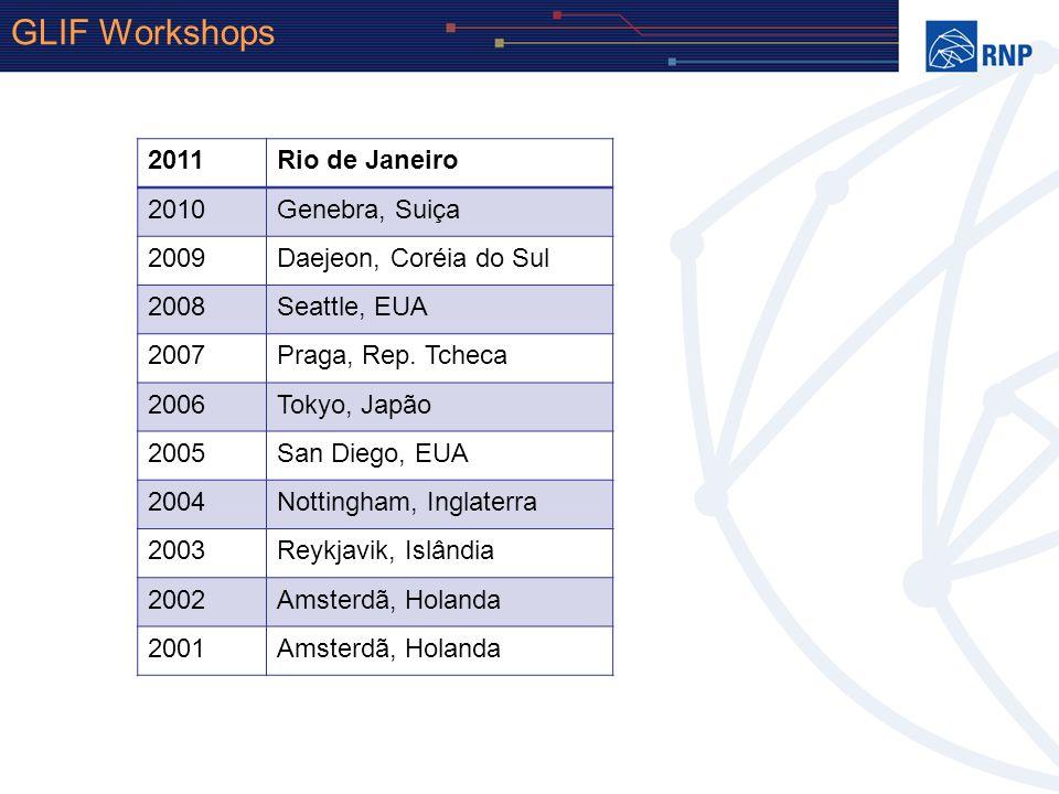 RNP invites you to GLIF2011 in Rio de Janeiro, Brazil 13-14 September, 2011 Welcome video http://vimeo.com/15760581