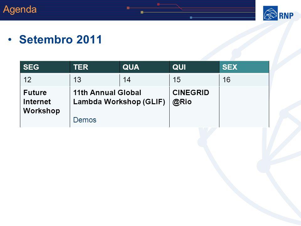 Local SEGTERQUAQUISEX 1213141516 Future Internet Workshop 11th Annual Global Lambda Workshop Demos CINEGRID @Rio Hotel Windsor (em negociação) .