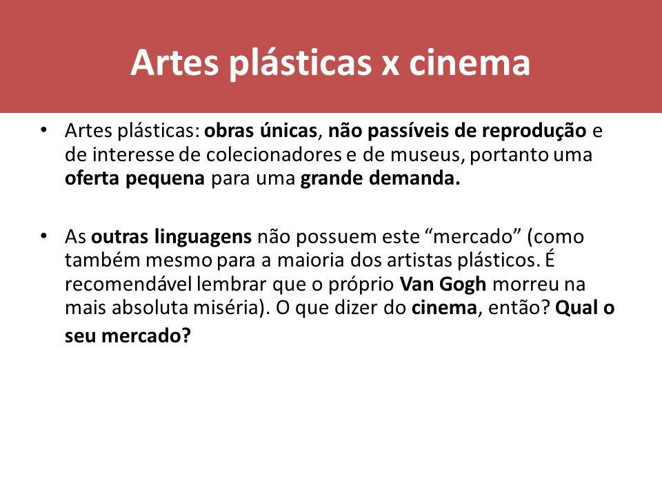Não-mercado do cinema Cerca de 80% de exibição nos cinemas -> títulos americanos Já a participação de filmes brasileiros no mercado cinematográfico do país não ultrapassa os 10% Cinema: R$ 996,9 milhões, com a venda de 86,9 milhões ingressos a um preço médio de R$ 8,02.