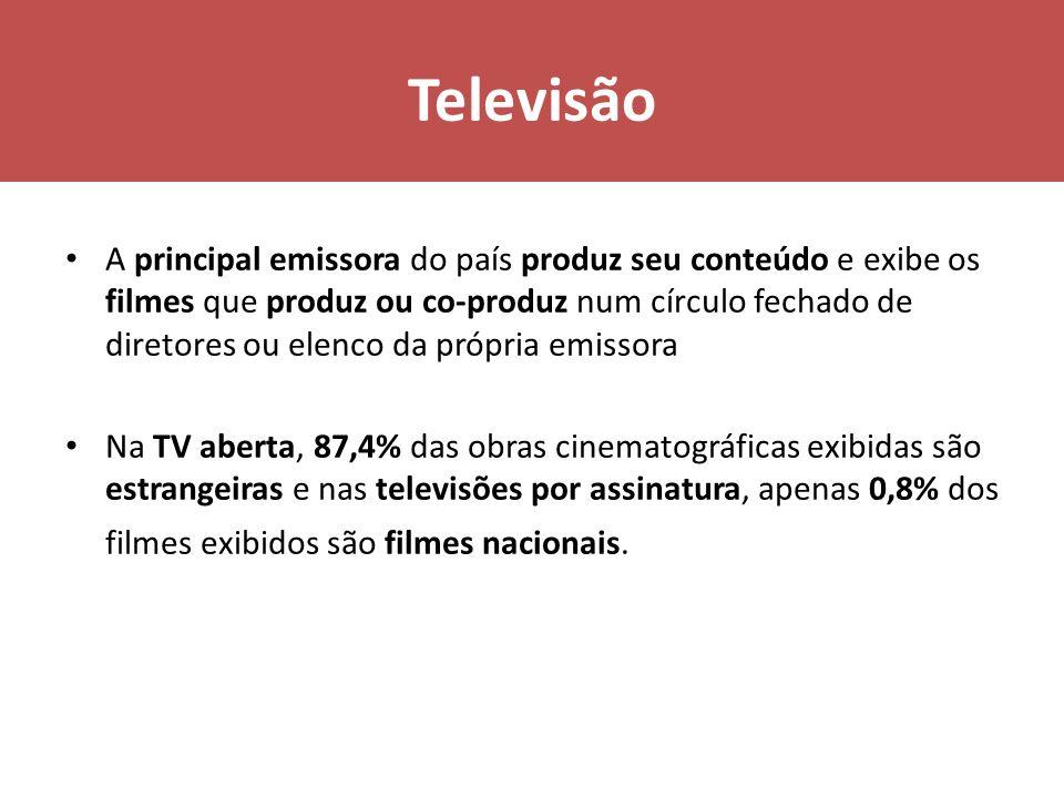 Home vídeo Apenas 8,7% dos municípios brasileiros hoje têm salas de cinema (sendo a maioria nas capitais), enquanto que 82% têm vídeolocadoras Mercado ameaçado pela pirataria