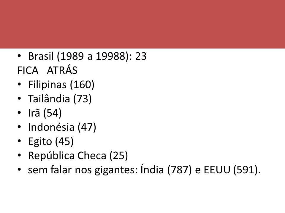 Concentração no financiamento grande e histórica concentração de recursos captados pelas leis de incentivo no Sudeste: 92,75% do total captado de 1995 a 2008 foram por produtoras do Rio de Janeiro e de São Paulo, havendo maior concentração no Rio de Janeiro, com 66,73% dos valores captados, contra 25,98% de São Paulo.