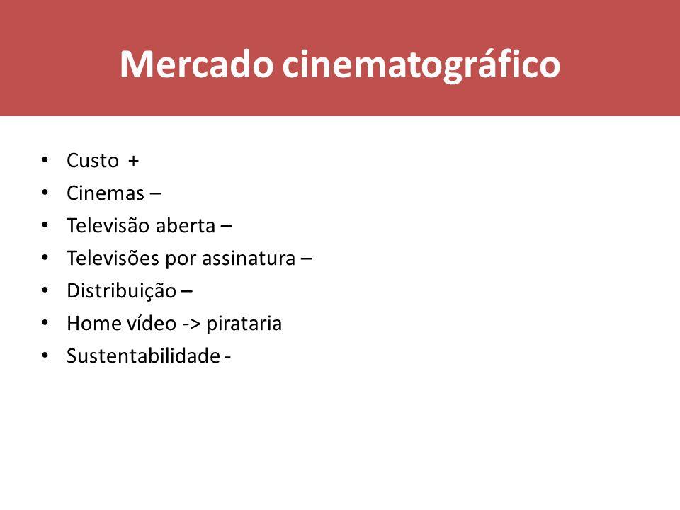 URGENTE É preciso ter políticas públicas que regulamentem a presença cultural independente nas televisões, que são concessões públicas e que sejam apoiados projetos de exibição alternativa que favoreçam a visibilidade e preservação dos conteúdos produzidos no Brasil.