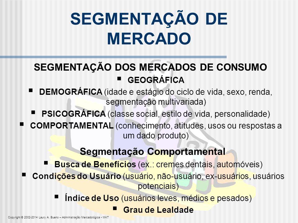 SEGMENTAÇÃO DE MERCADO SEGMENTAÇÃO DOS MERCADOS INDUSTRIAIS COMPRADORES PROGRAMADOS (compras de rotina) COMPRADORES DE RELACIONAMENTO (compras competitivas e comparativas) COMPRADORES DE TRANSAÇÃO (muito preocupados com preços e nível de serviços) PECHINCHADORES (exigem ótimas condições de preços e serviços ou abandonam o fornecedor) Copyright © 2002-2014 Laury A.
