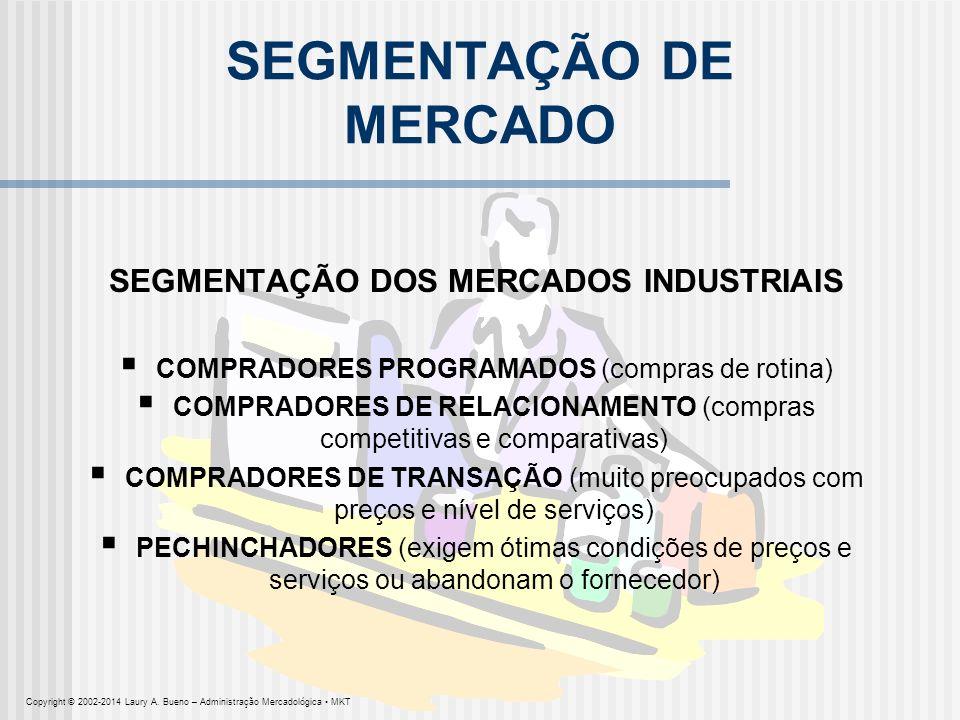ALGUMAS BASES PARA SEGMENTAÇÃO DE MERCADOS ORGANIZACIONAIS Segmentação Geográfica Tipo de ClienteComportamentodoCompradorOrganizacional Copyright © 2002-2014 Laury A.