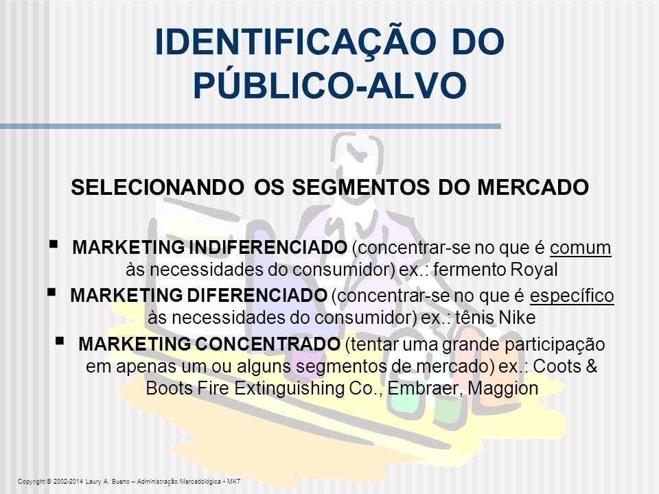 ESCOLHENDO UMA ESTRATÉGIA DE COBERTURA DE MERCADO RECURSOS DA EMPRESA (ex.: recursos limitados > marketing concentrado) VARIABILIDADE DO PRODUTO (ex.: produtos uniformes > marketing indiferenciado) ESTÁGIO DO CICLO DE VIDA DO PRODUTO (ex.: produto novo em uma única versão > marketing indiferenciado ou concentrado) VARIABILIADE DO MERCADO (ex.: compradores com mesma preferência > marketing indiferenciado) ESTRATÉGIA DE MARKETING DOS CONCORRENTES (ex.: concorrentes usam segmentação > marketing indiferenciado = suicídio comercial) IDENTIFICAÇÃO DO PÚBLICO-ALVO Copyright © 2002-2014 Laury A.
