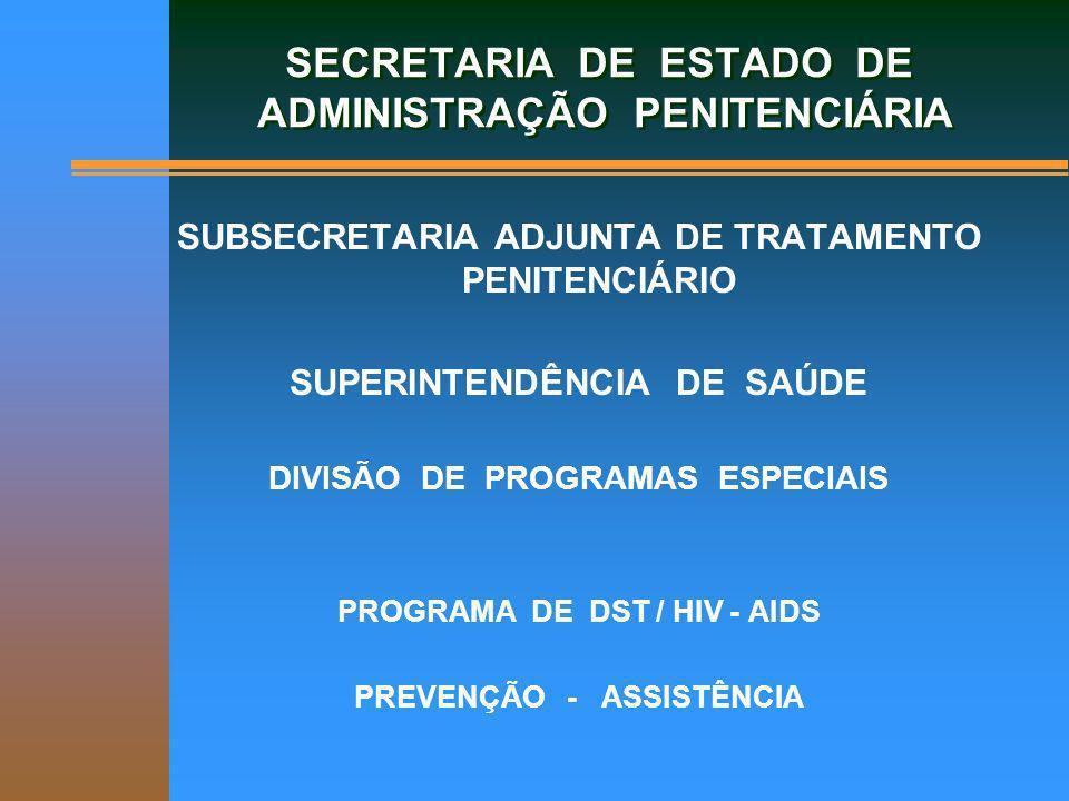 DST/Aids e Saúde Penitenciária Em 1988/90 foi realizado o primeiro levantamento sobre a prevalência de HIV entre os internos (cerca de 8.000 à época), com resultados próximos a 13%.