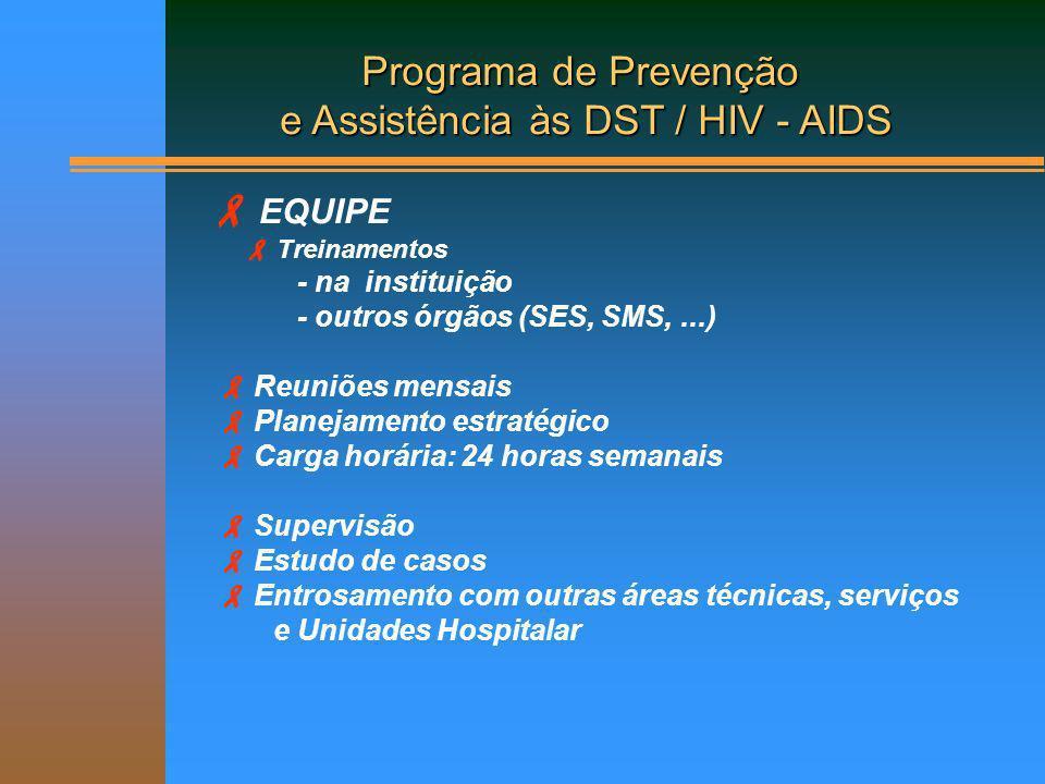 ASSISTÊNCIA Hospitalar - Hospital Penal de Niterói - Hospital Central - Hospital de Bangu - Sanatório Penal Ambulatorial Programa de Prevenção e Assistência às DST / HIV - AIDS