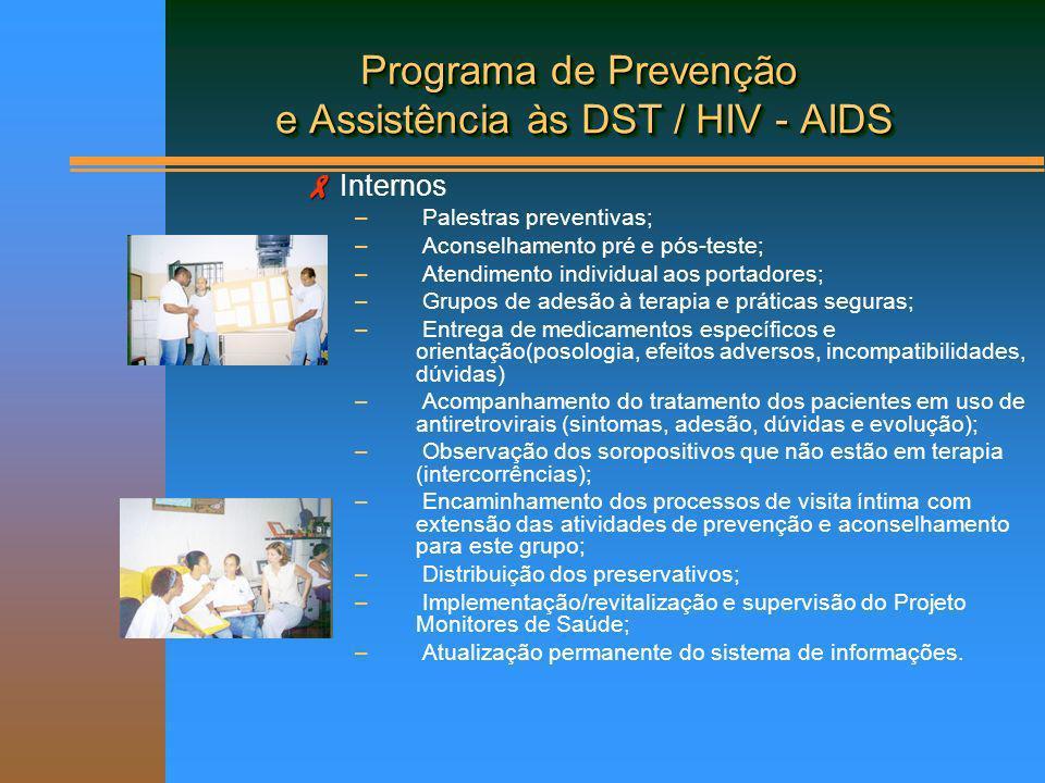 Programa de Prevenção e Assistência às DST / HIV - AIDS FAMILIARES * Orientação * Atendimento a Companheiras * Palestras de Visita Íntima OUTROS * Aids & Religião * Benefícios * Preservativos ( Quantidade x Uso ) Encontro de Grupos Religiosos Encontro de Grupos Religiosos