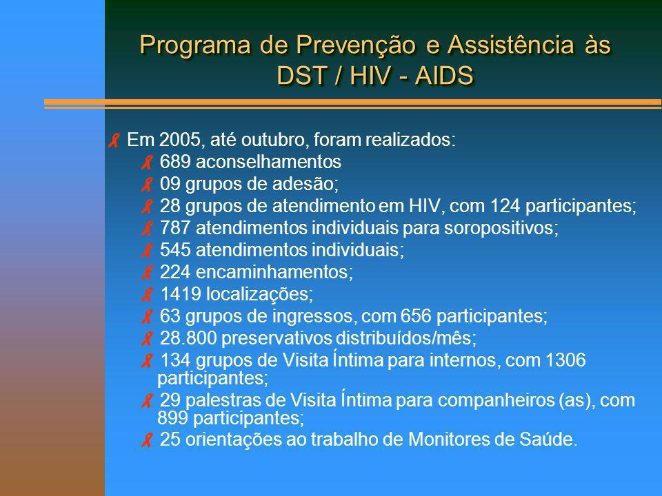 Programa de Prevenção e Assistência às DST / HIV - AIDS Soroprevalência para HIV, em estudo realizado em 1997, com amostragem aleatória (H – 687 / M – 304): Masc - 4,8% Fem - 7,2 % Estudo realizado em 1998, com 2.000 presos: DST: Masc – 8% Fem – 21,3% UD: HIV Hep B Hep C Sífilis Masc 3,4 % 21 % 8 % 10% Fem 12 % 23 % 10 % 23 % Porta de Entrada 1996 / 2000 (H – 1677 / M – 224): HIV Hep B Hep C Sífilis Masc 2.1 % 17.4 % 5.6 % 8.6% Fem 4,5 % 24.5 % 4.5 % 21.9 %
