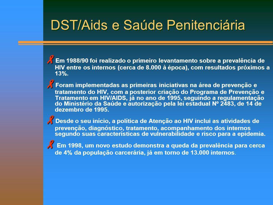 Programa de Prevenção e Assistência às DST / HIV - AIDS A Superintendência de Saúde do Sistema Penitenciário do Rio de Janeiro é credenciado pelo SUS, desde 1992 A Superintendência de Saúde do Sistema Penitenciário do Rio de Janeiro é credenciado pelo SUS, desde 1992 A Portaria Interministerial nº 628, de 02/04/2002, alterada pela Portaria Interministerial nº 1777, de 09/09/2003, aprovou o Plano Nacional de Saúde no Sistema Penitenciário, com intensa participação do Estado do Rio de Janeiro e transposição de modelos já implementados e reconhecidos nacionalmente, para todos os estados da federação, respeitadas as características regionais.