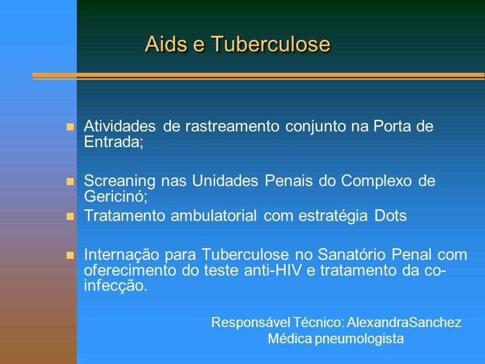 Controle de Vetores Responsável Técnico: Jorge de Souza Gomes Biólogo
